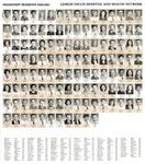 LVHN Housestaff Residents 2000-2001