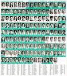 LVHN Housestaff Residents 1999-2000